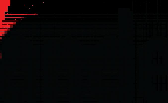 Yandex'ten  haberler